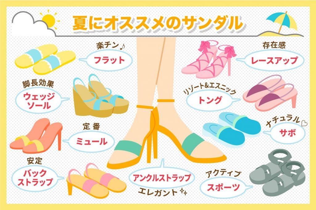夏におすすめのサンダルを種類別にご紹介!