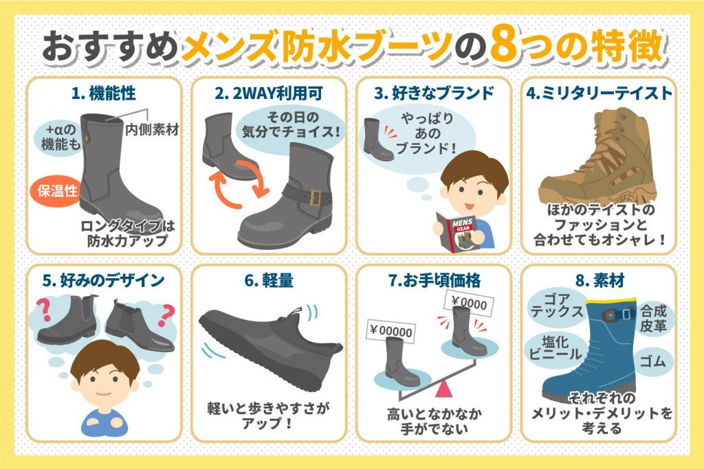 防水ブーツ メンズ おすすめ