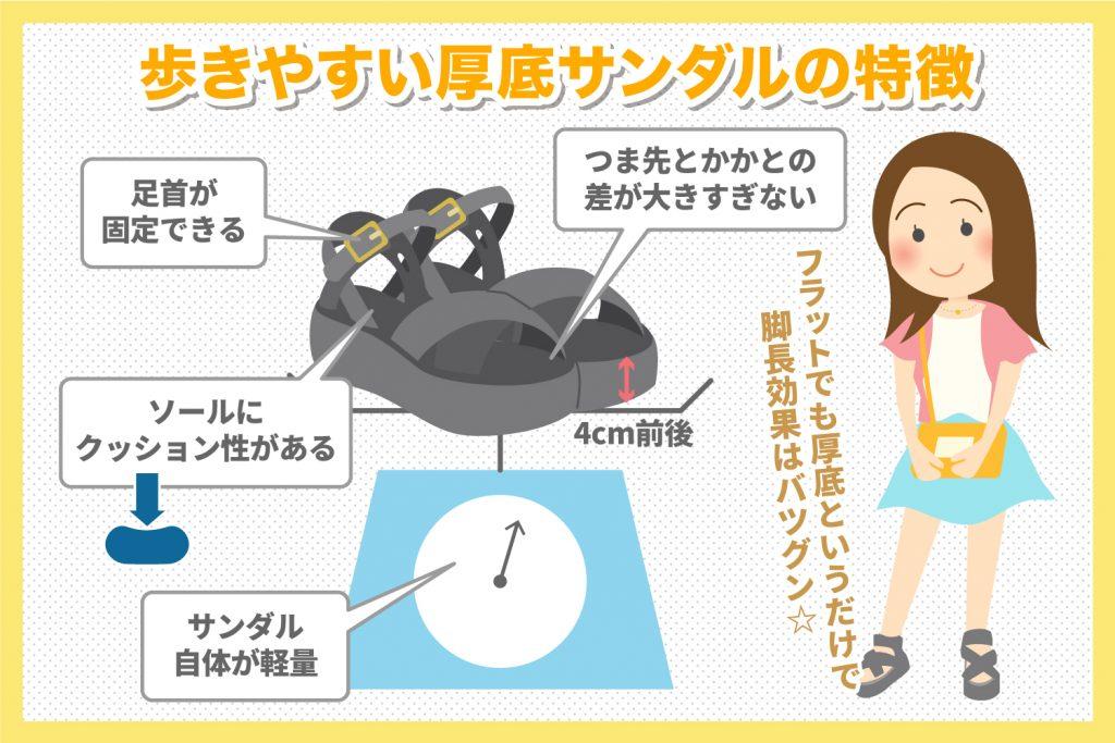 歩きやすい厚底サンダルの特徴と選び方を解説